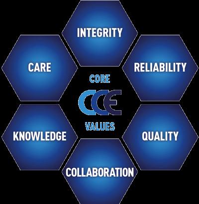 Mission Statement & Core Values